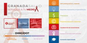 GranadaSalud-Todos los servicios_eventbrite (2160×1080)_01